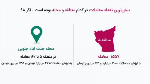 تهران - آذر98- گزارش جامع-05
